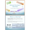 Decimal Place Value Activity Sticks
