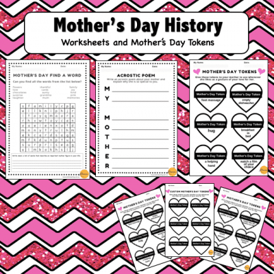 Mother's Day History: Around the World