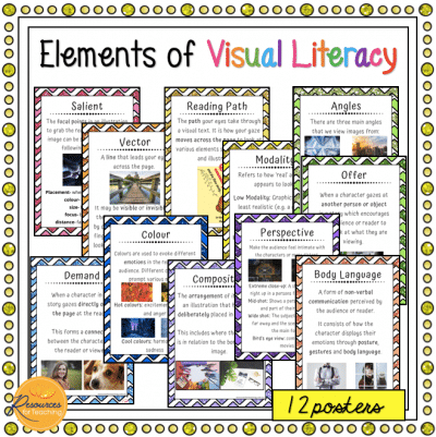 Elements of Visual Literacy Posters
