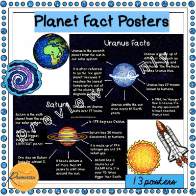 Planet Fact Posters